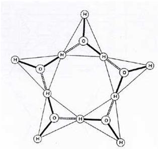 structure moléculaire de l'eau pentagonale