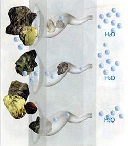 purificateur-d'eau-microspiral-micropores-vortex