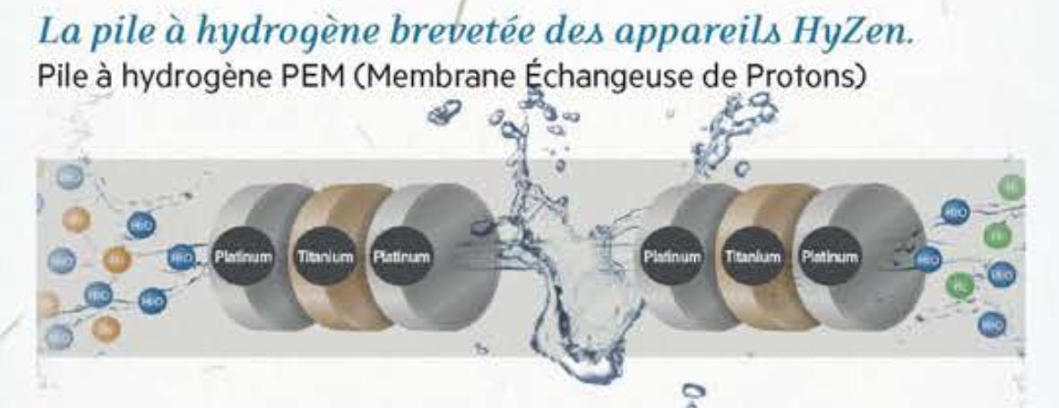 membrane-pile-mep-generateur-eau-hydrogénée-hyzen-gen